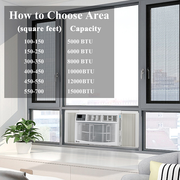 ZOKOP 12000BTU WAC-12000 110V 1250W Air Conditioner White ABS Window Type Refrigeration/Energy Saving/Fan/Dehumidification Portable All-in-One