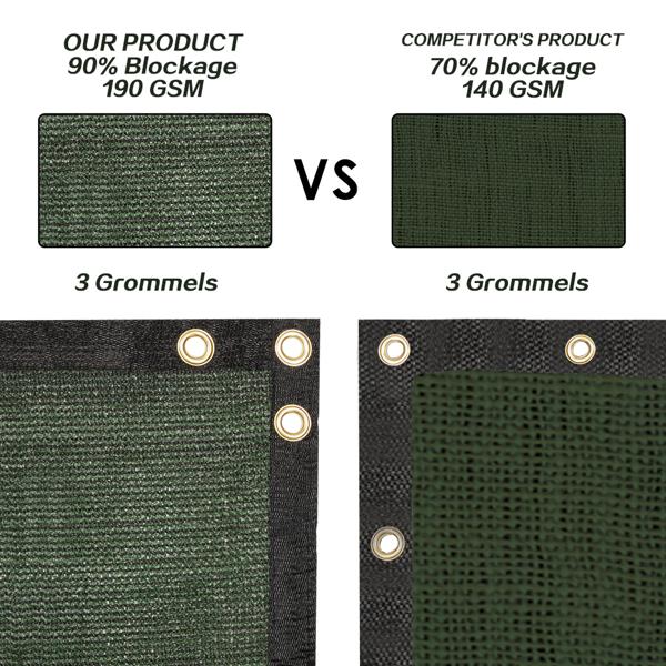 15x1.5m PVC Rectangular Privacy Screen Fence Dark Green