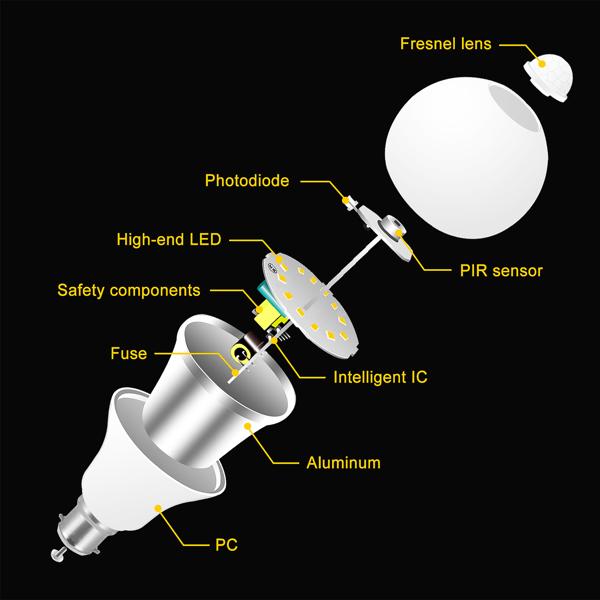 12W E27 LED Bulb Light Sensor PIR Sensor Auto Detection Energy-saving LED Lamp Bulb with Cool White Light for Entrance Aisle Hallway