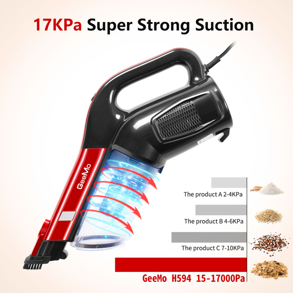 【Not available for sale on Amazon&Walmart】GeeMo H594 Vacuum Cleaner 17000Pa Lightweight Stick Bagless Corded Vacuum with extra HEPA 1.2L Dust Cup 5M Power Cord