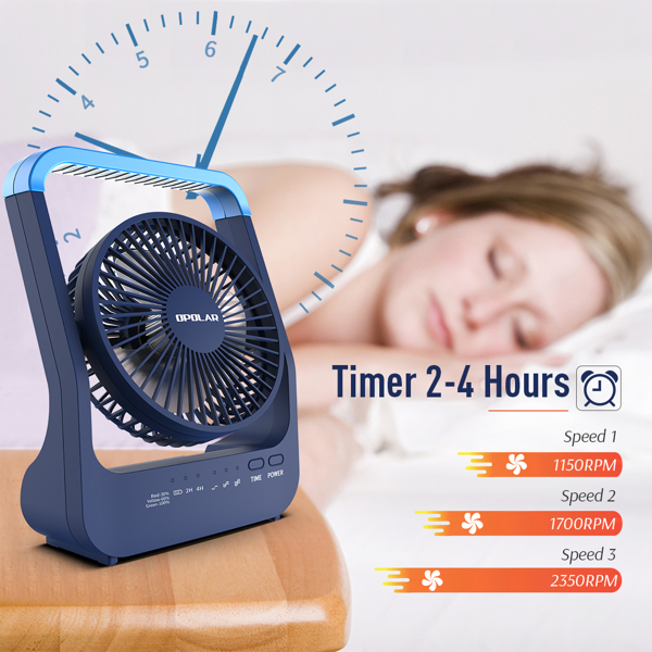 20000mAh Rechargeable Battery Operated Fan, Portable USB Port Power Supply, Timer Off Quiet Desk Fan, 200 Hours Working Time, 350°Rotation Table Fan for Bedroom, Office, Camping(亚马逊禁售)